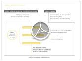 Schéma récapitulatif de l'étape 5