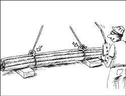 L'ouverture des crochets est tournée vers l'extérieur en tout temps afin d'éviter le décrochage accidentel des élingues.