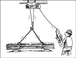 Le câble de l'appareil de levage doit être vertical avant de soulever la charge.