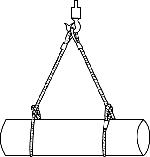 Élingues en câble d'acier